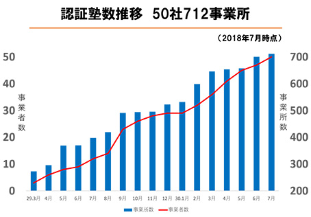 2018_9_p42_graph