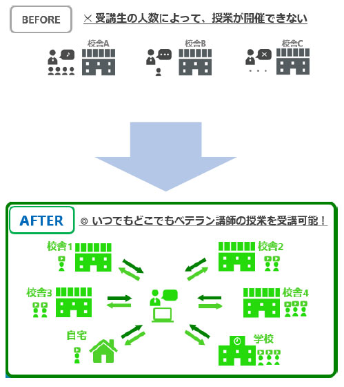 2019_12_p46_chart1