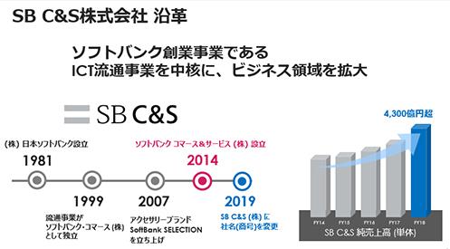 2020_1_p48_kakudai