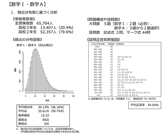2020_1_p51_graph