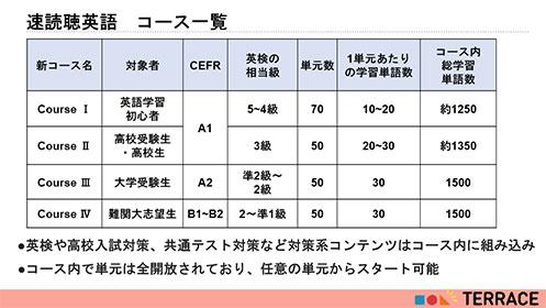 2020_7_p55_sokudoku