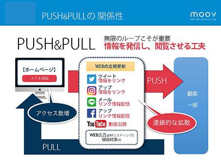 2020_7_p59_push
