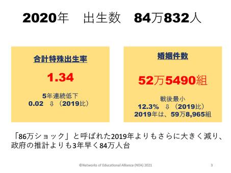 2021_7_p19_nea2