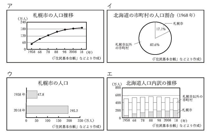 2021_9_p56_graph